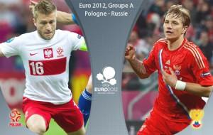 Résumé du match Pologne v. Russie